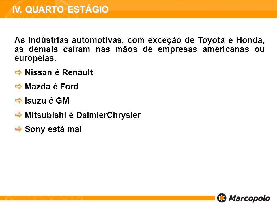IV. QUARTO ESTÁGIO As indústrias automotivas, com exceção de Toyota e Honda, as demais caíram nas mãos de empresas americanas ou européias.