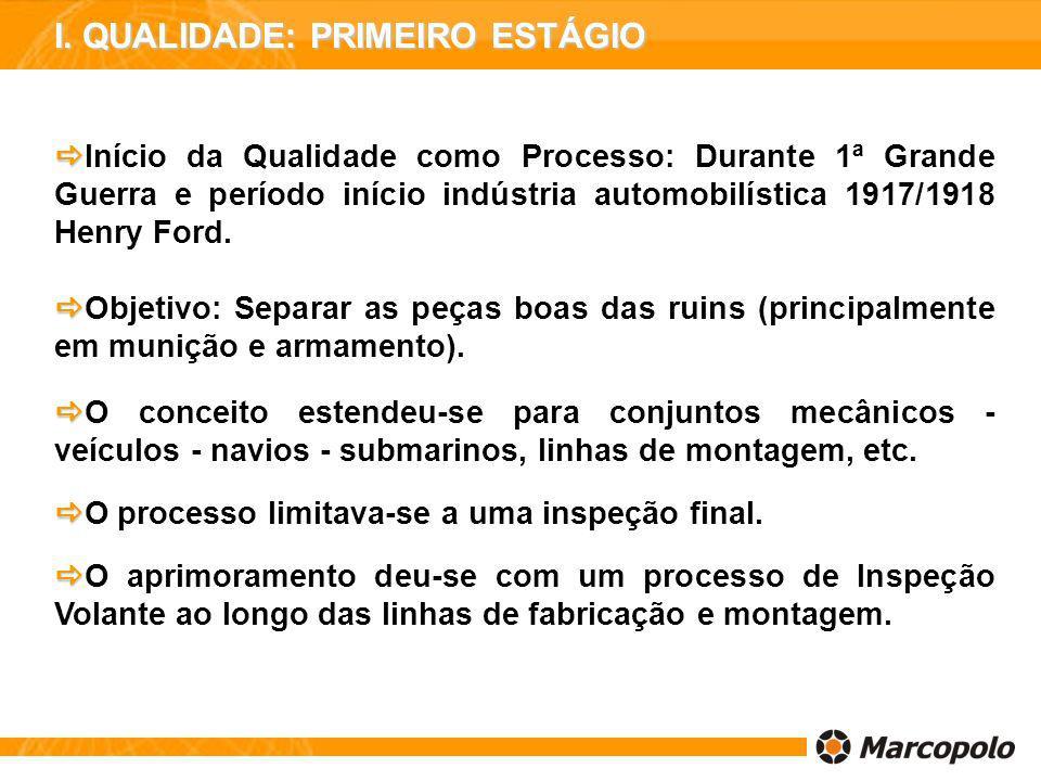 I. QUALIDADE: PRIMEIRO ESTÁGIO