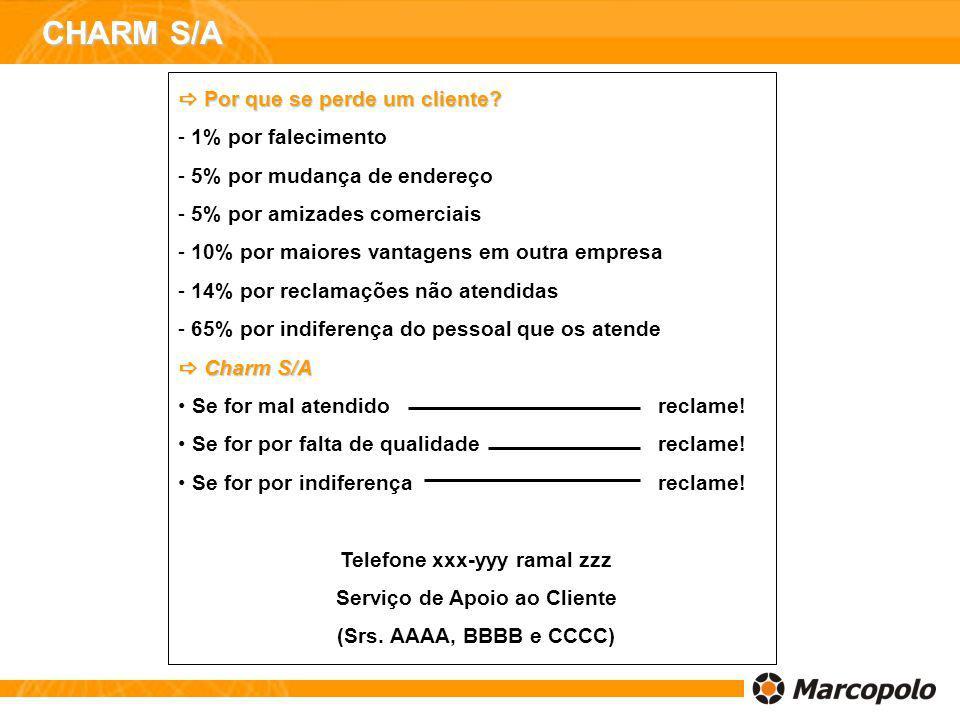 Telefone xxx-yyy ramal zzz Serviço de Apoio ao Cliente