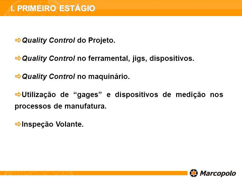 I. PRIMEIRO ESTÁGIO Quality Control do Projeto.