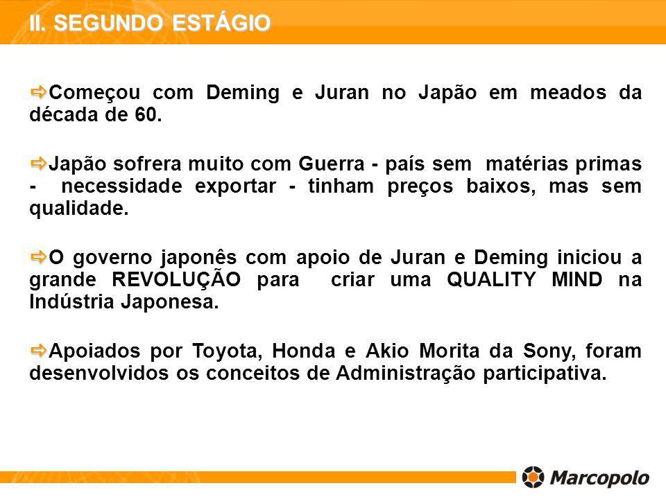 II. SEGUNDO ESTÁGIO Começou com Deming e Juran no Japão em meados da década de 60.