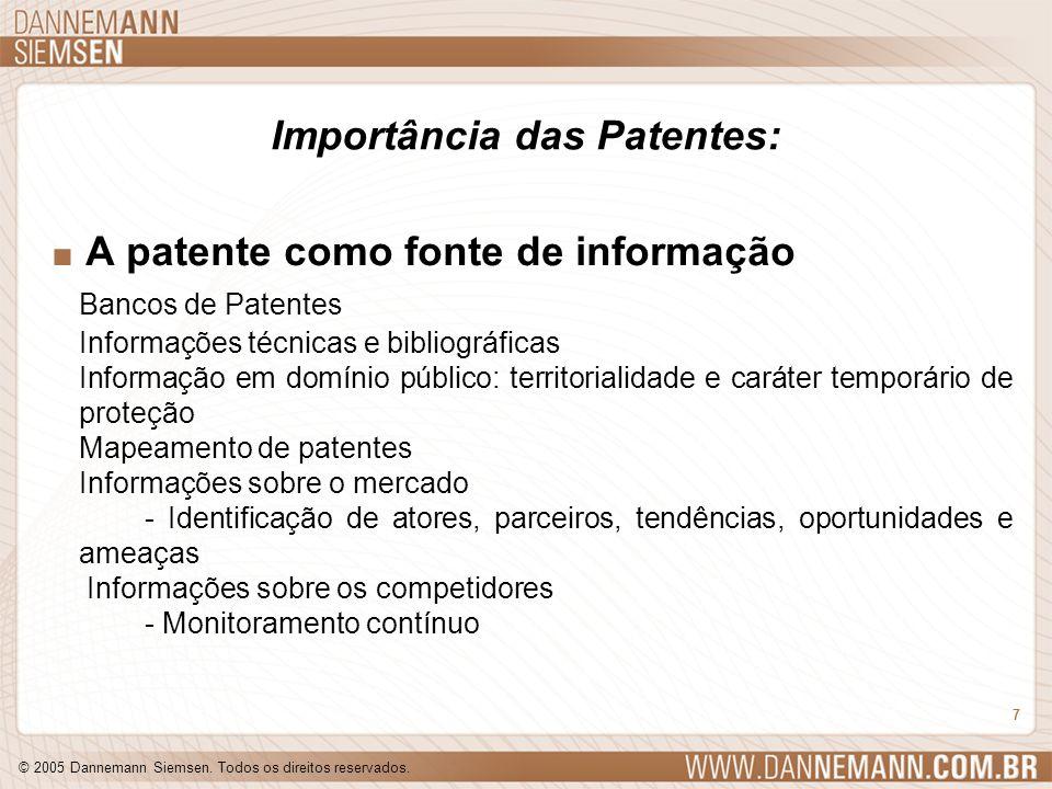 Importância das Patentes: