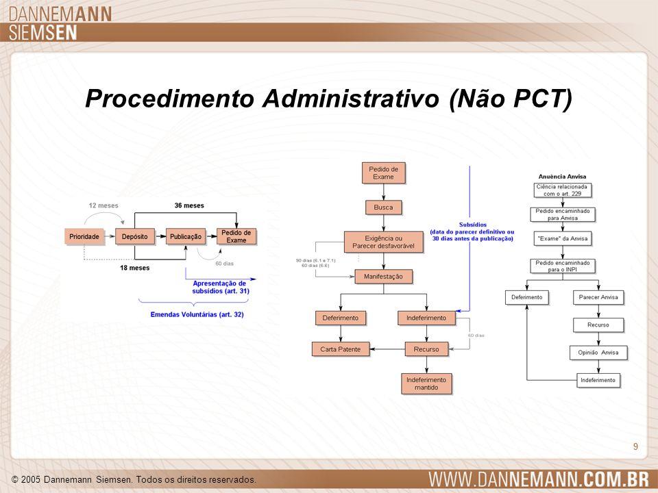Procedimento Administrativo (Não PCT)