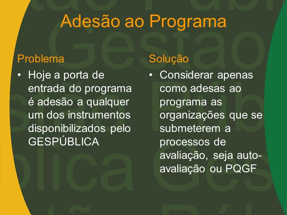 Adesão ao Programa Problema