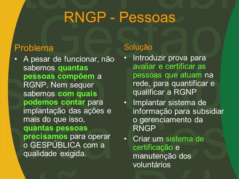 RNGP - Pessoas Problema Solução