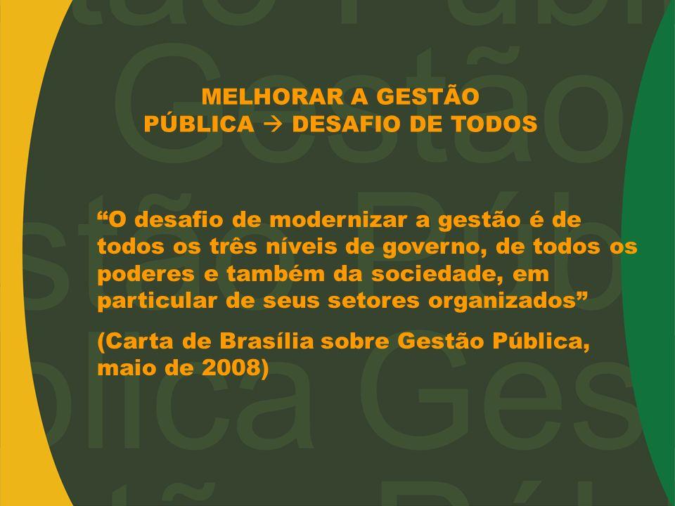 MELHORAR A GESTÃO PÚBLICA  DESAFIO DE TODOS