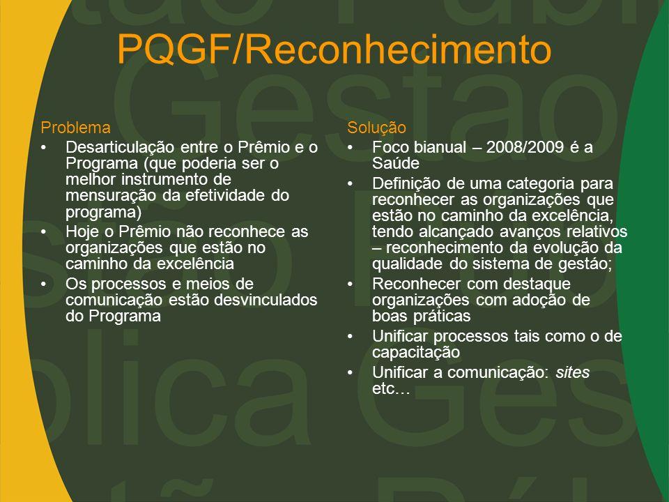 PQGF/Reconhecimento Problema