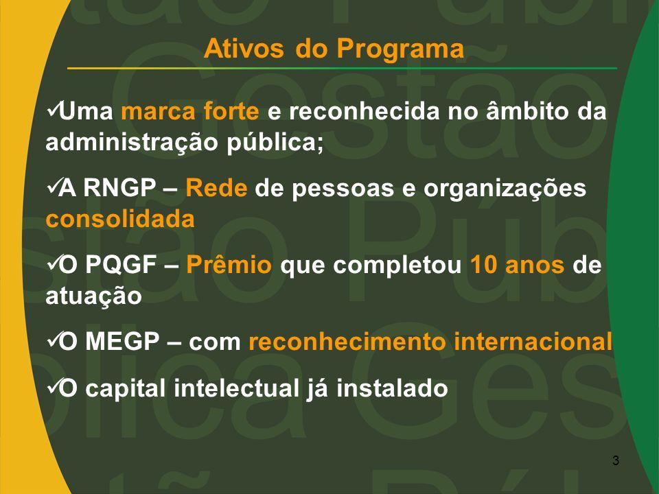 Ativos do ProgramaUma marca forte e reconhecida no âmbito da administração pública; A RNGP – Rede de pessoas e organizações consolidada.