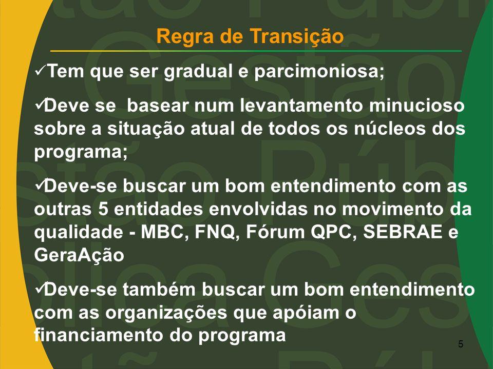 Regra de TransiçãoTem que ser gradual e parcimoniosa;
