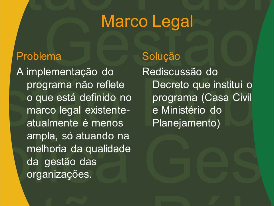 Marco Legal Problema.
