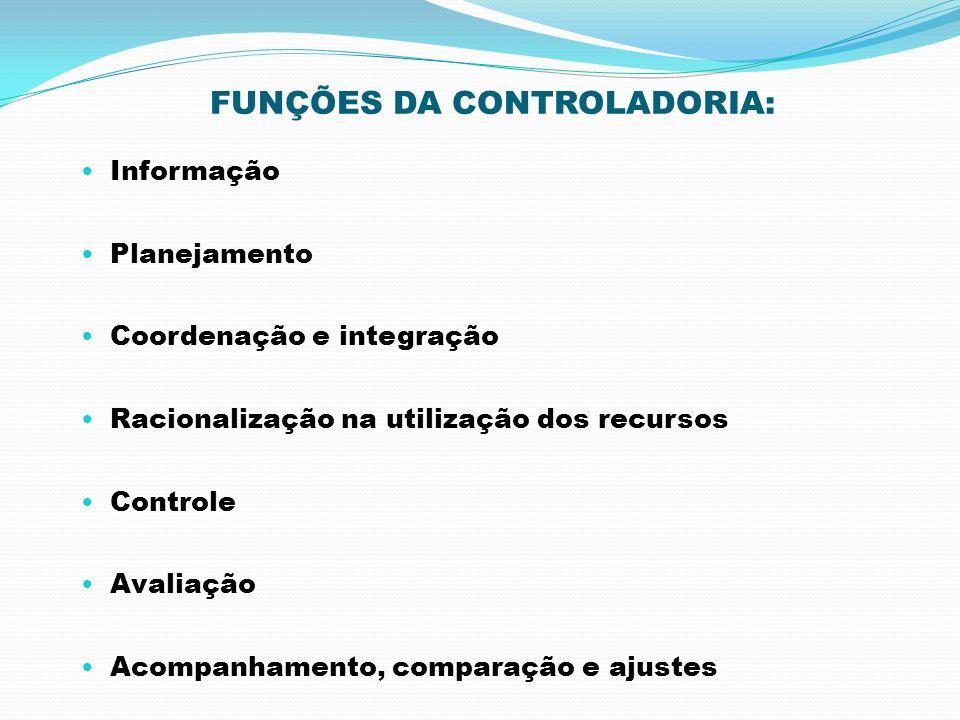 FUNÇÕES DA CONTROLADORIA: