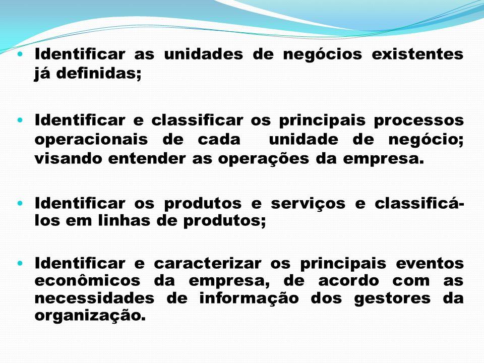 Identificar as unidades de negócios existentes já definidas;