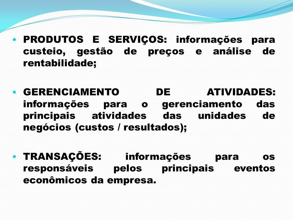 PRODUTOS E SERVIÇOS: informações para custeio, gestão de preços e análise de rentabilidade;