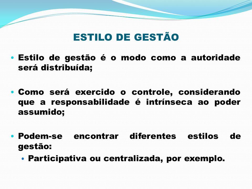 ESTILO DE GESTÃO Estilo de gestão é o modo como a autoridade será distribuída;