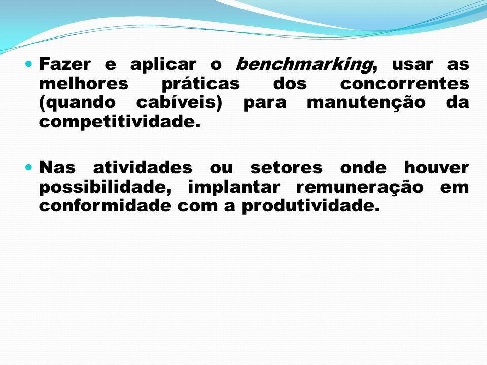 Fazer e aplicar o benchmarking, usar as melhores práticas dos concorrentes (quando cabíveis) para manutenção da competitividade.