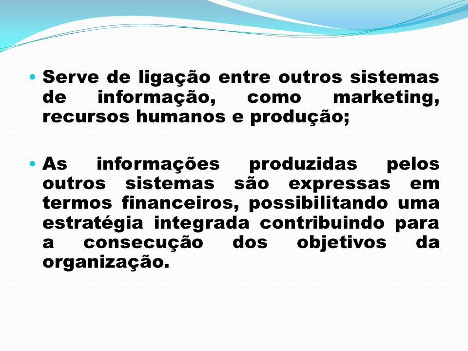 Serve de ligação entre outros sistemas de informação, como marketing, recursos humanos e produção;
