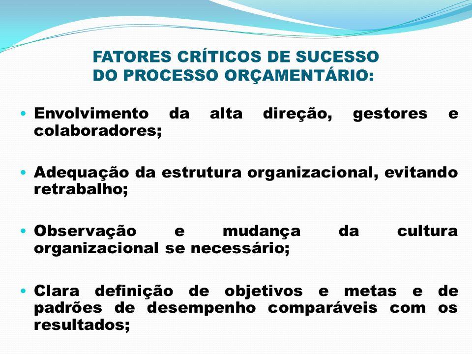 FATORES CRÍTICOS DE SUCESSO DO PROCESSO ORÇAMENTÁRIO: