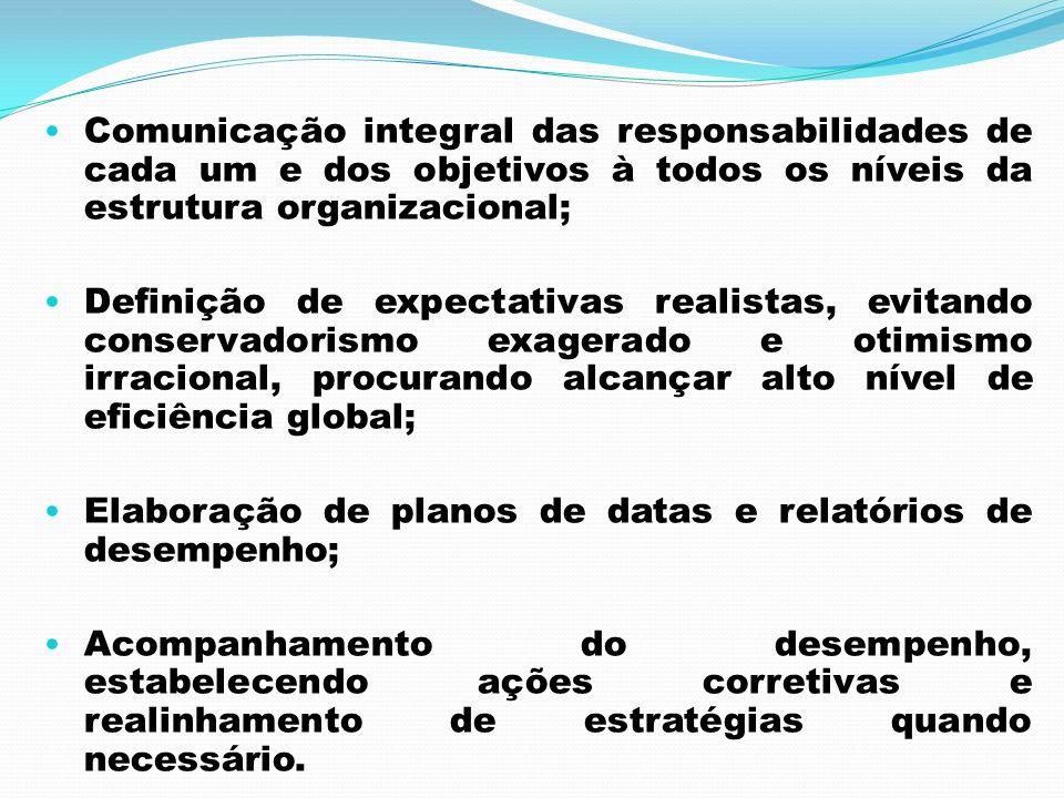 Comunicação integral das responsabilidades de cada um e dos objetivos à todos os níveis da estrutura organizacional;