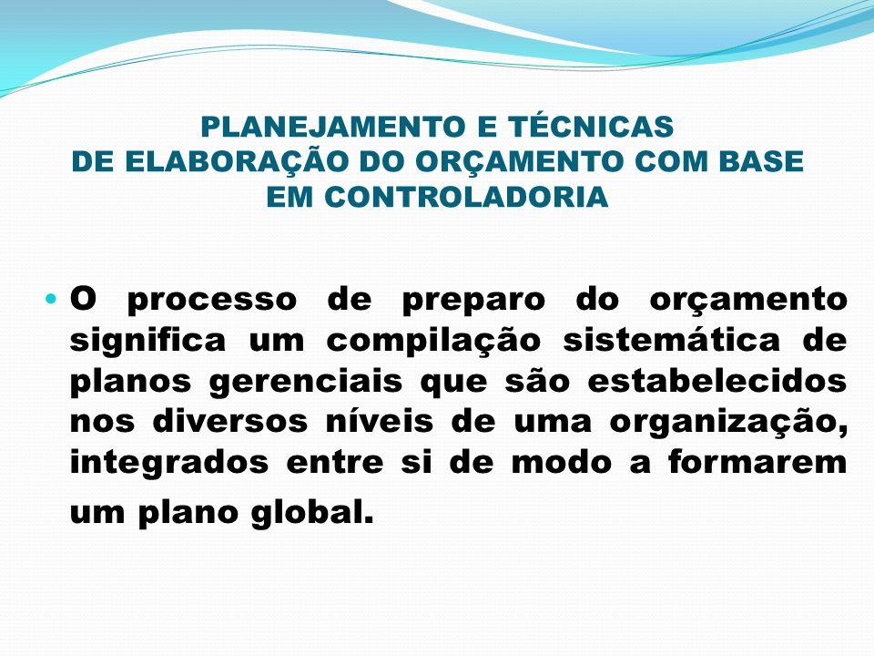 PLANEJAMENTO E TÉCNICAS DE ELABORAÇÃO DO ORÇAMENTO COM BASE EM CONTROLADORIA