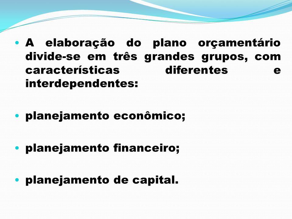 A elaboração do plano orçamentário divide-se em três grandes grupos, com características diferentes e interdependentes: