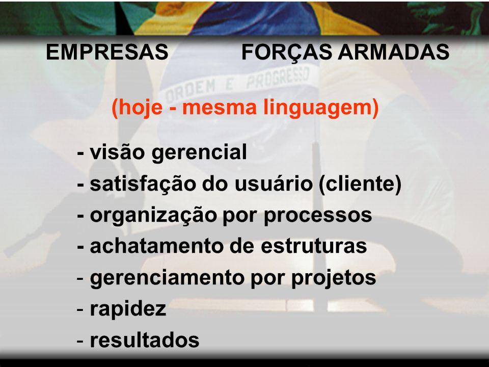 EMPRESAS FORÇAS ARMADAS. (hoje - mesma linguagem) - visão gerencial. - satisfação do usuário (cliente)