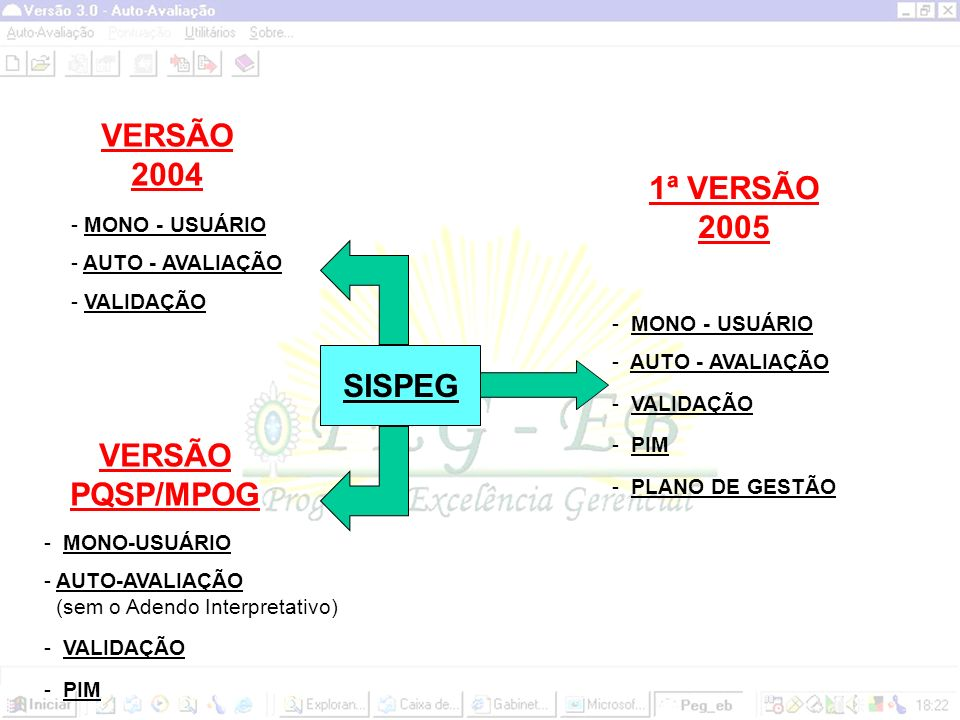 VERSÃO 2004 1ª VERSÃO 2005 SISPEG VERSÃO PQSP/MPOG