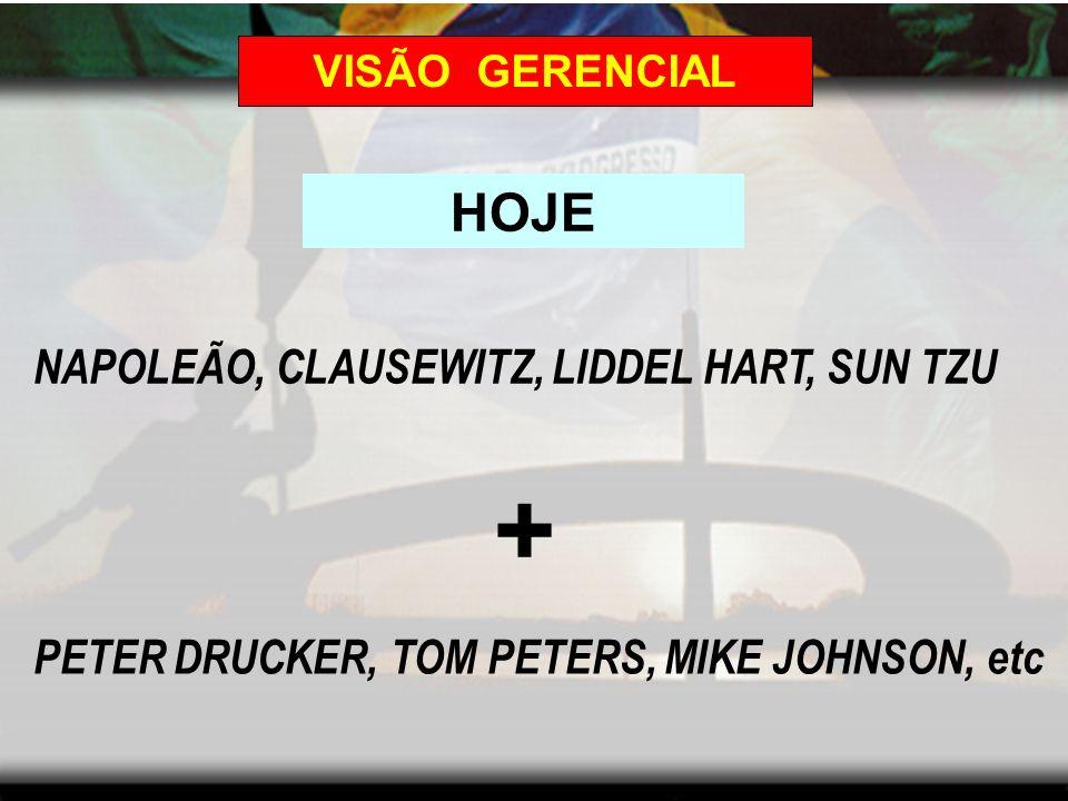 + HOJE NAPOLEÃO, CLAUSEWITZ, LIDDEL HART, SUN TZU