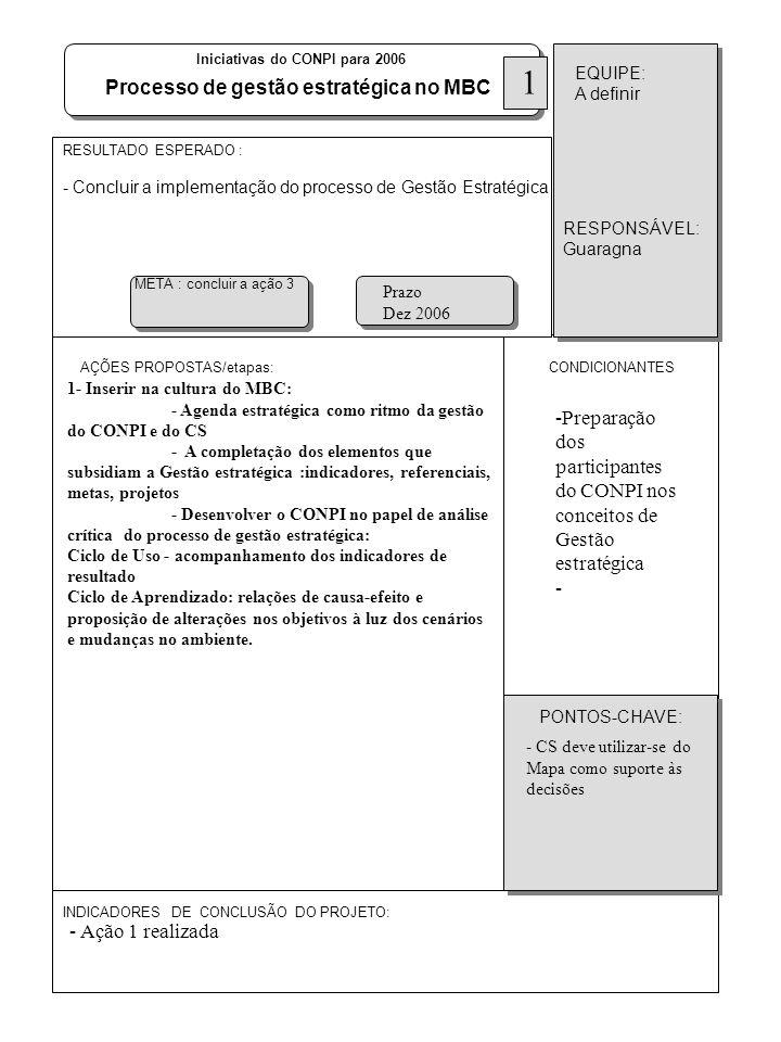 1 Processo de gestão estratégica no MBC