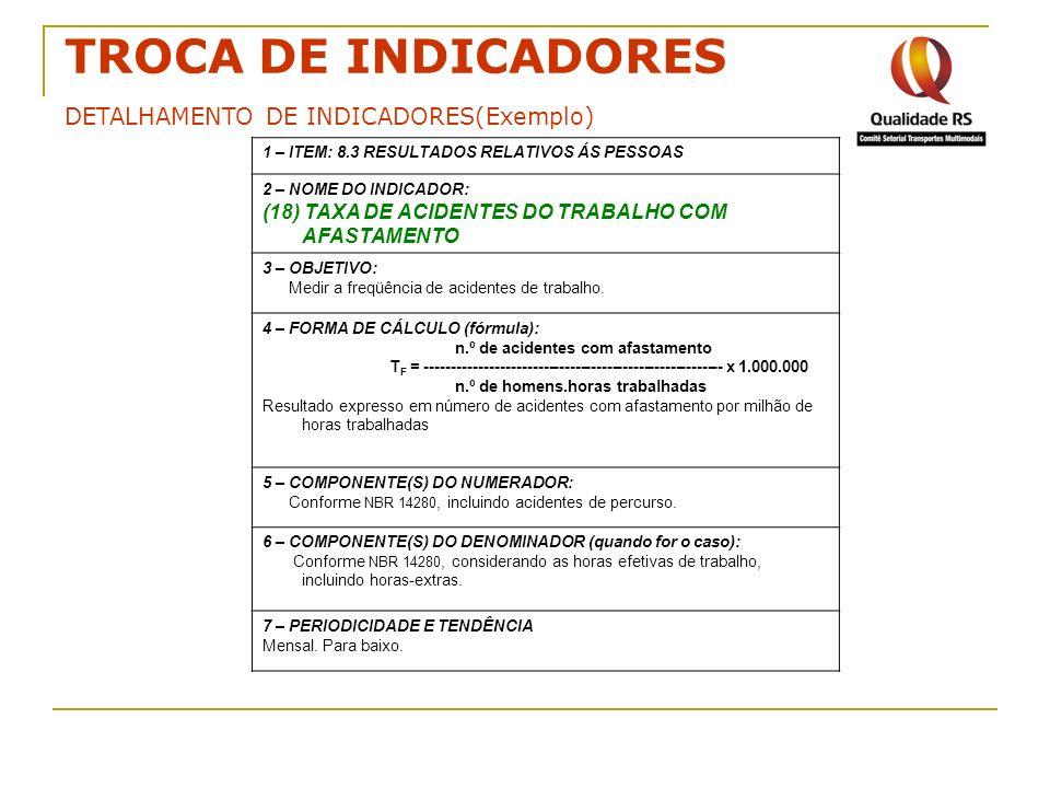 TROCA DE INDICADORES DETALHAMENTO DE INDICADORES(Exemplo)