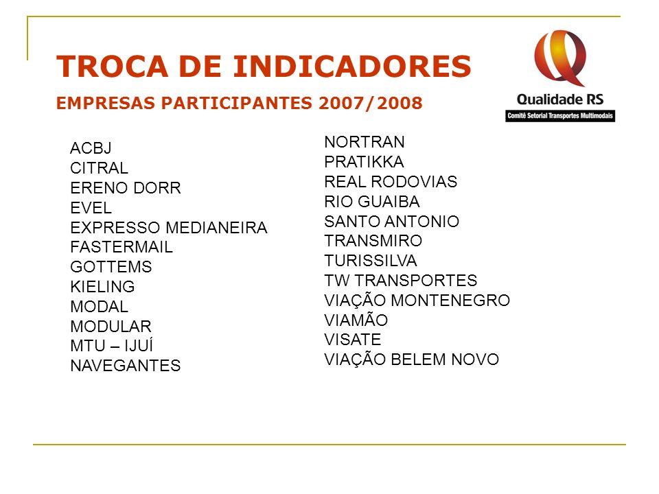 TROCA DE INDICADORES EMPRESAS PARTICIPANTES 2007/2008 NORTRAN ACBJ