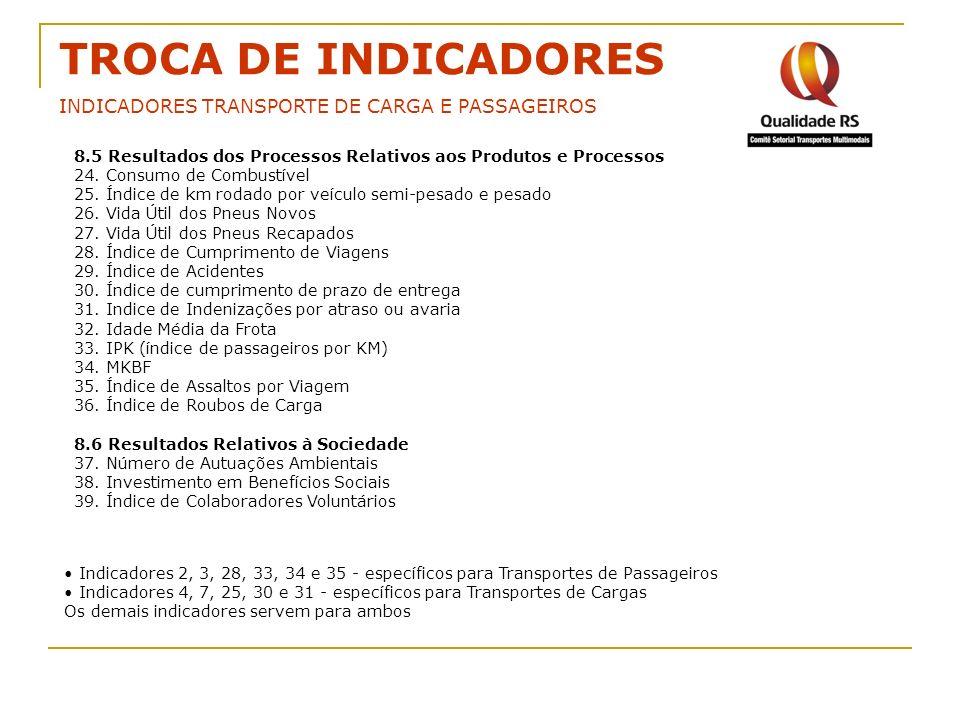 TROCA DE INDICADORES INDICADORES TRANSPORTE DE CARGA E PASSAGEIROS