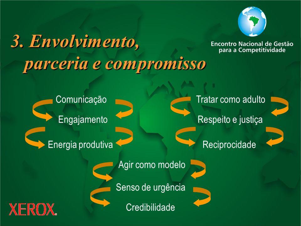 parceria e compromisso
