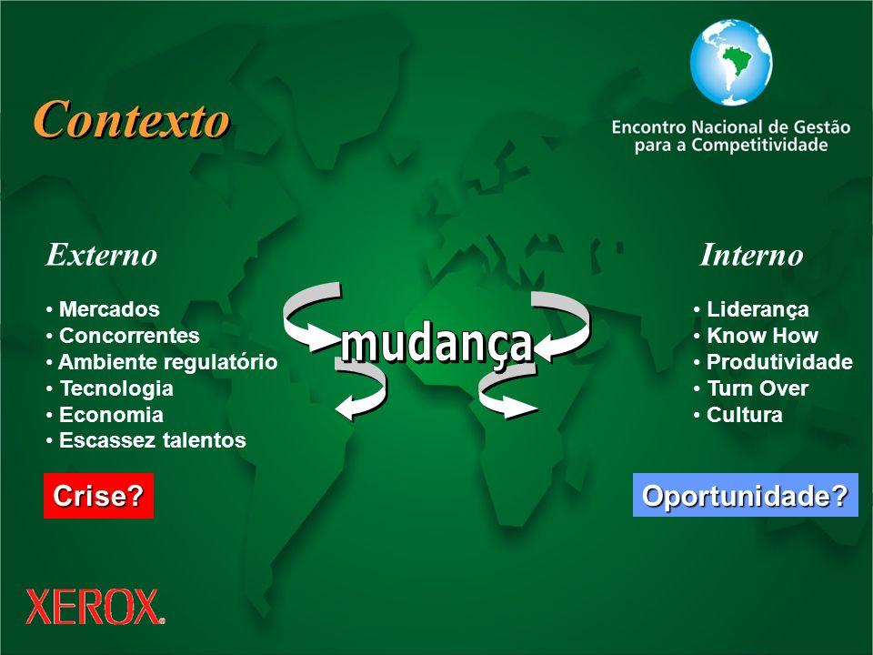 Contexto mudança Externo Interno Crise Oportunidade Mercados