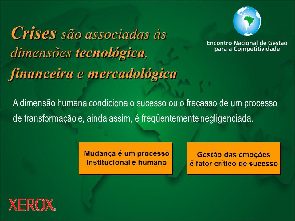 é fator crítico de sucesso institucional e humano
