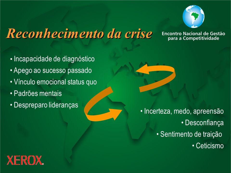 Reconhecimento da crise