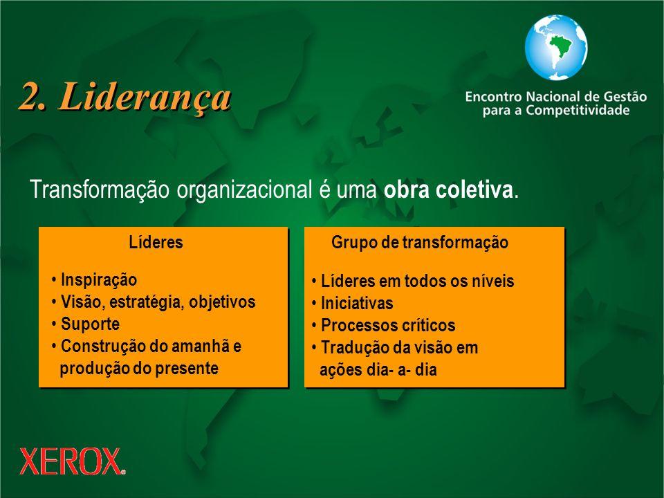 2. Liderança Transformação organizacional é uma obra coletiva. Líderes