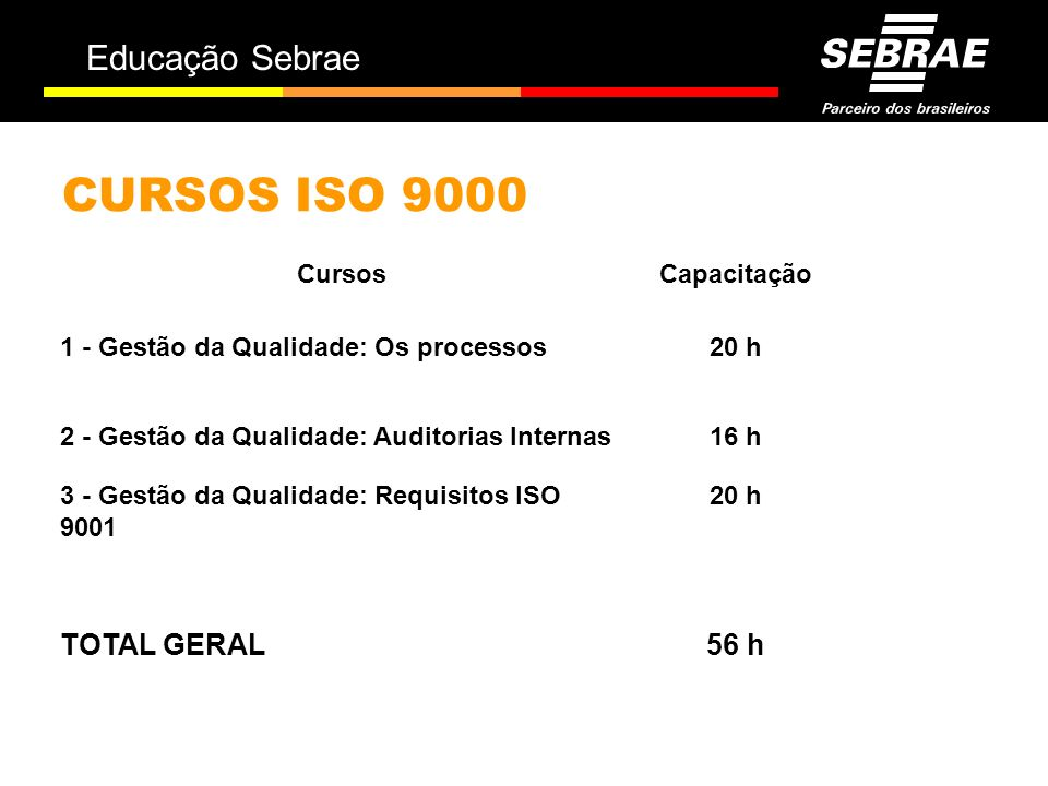 CURSOS ISO 9000 56 h TOTAL GERAL 20 h
