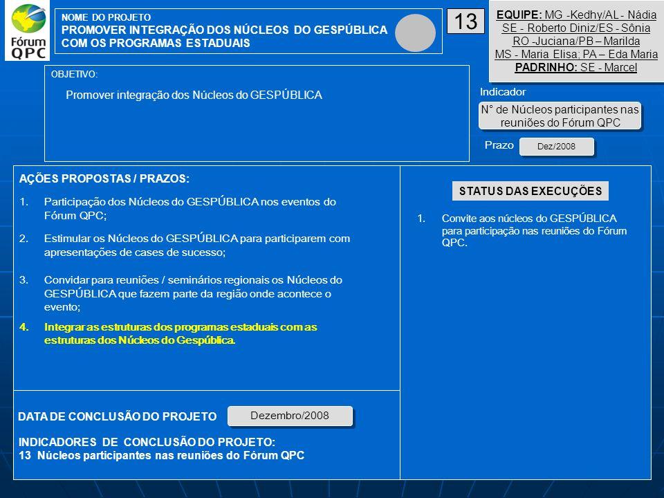 13 EQUIPE: MG -Kedhy/AL - Nádia SE - Roberto Diniz/ES - Sônia