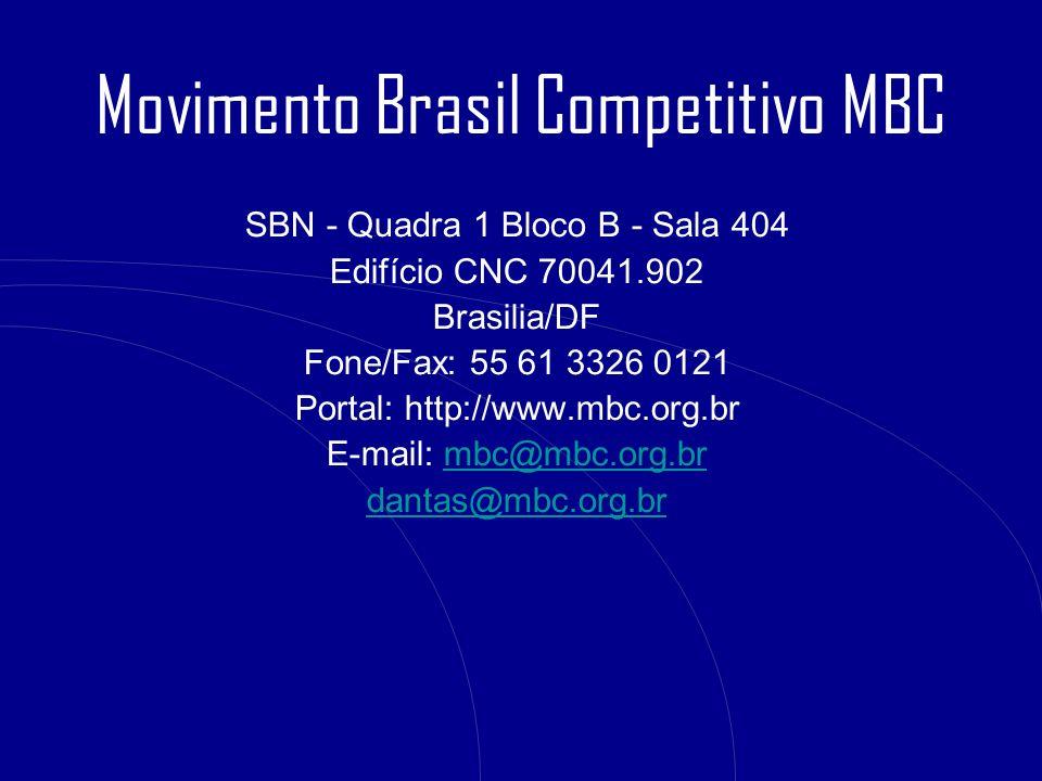 Movimento Brasil Competitivo MBC