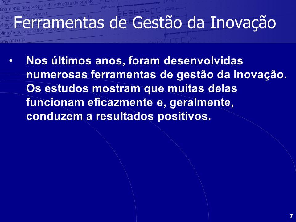 Ferramentas de Gestão da Inovação
