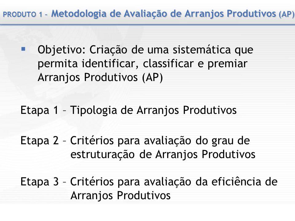 PRODUTO 1 – Metodologia de Avaliação de Arranjos Produtivos (AP)