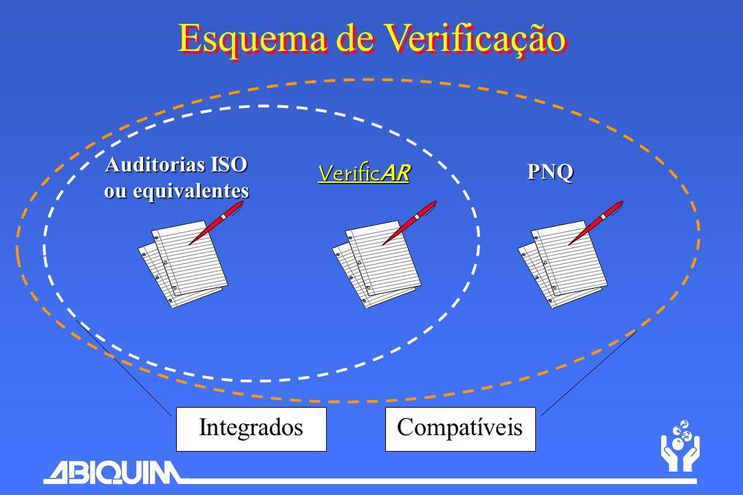 Auditorias ISO ou equivalentes