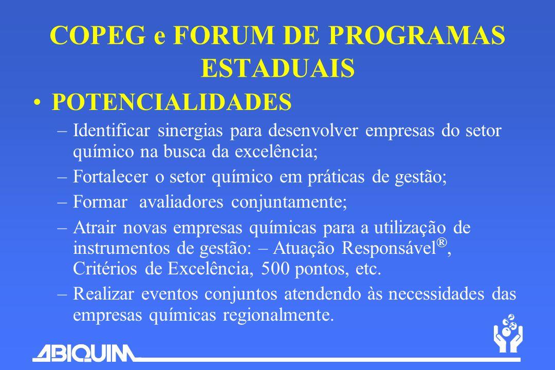 COPEG e FORUM DE PROGRAMAS ESTADUAIS