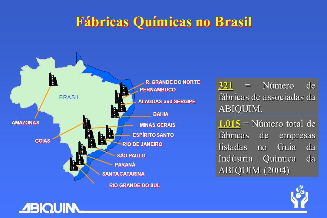 Fábricas Químicas no Brasil