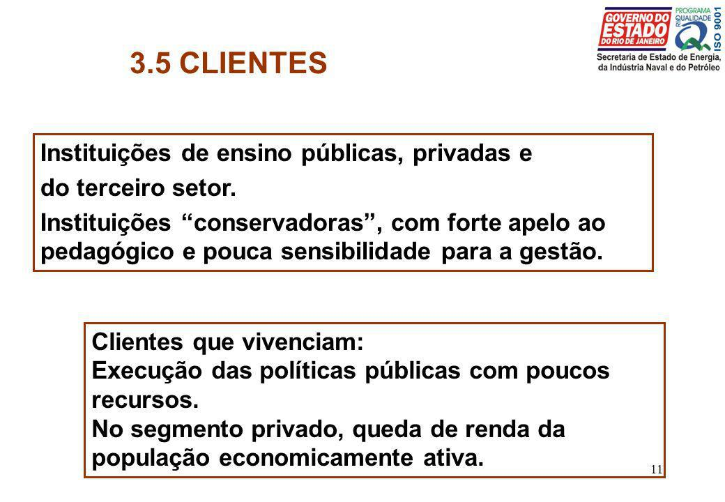 3.5 CLIENTES Instituições de ensino públicas, privadas e