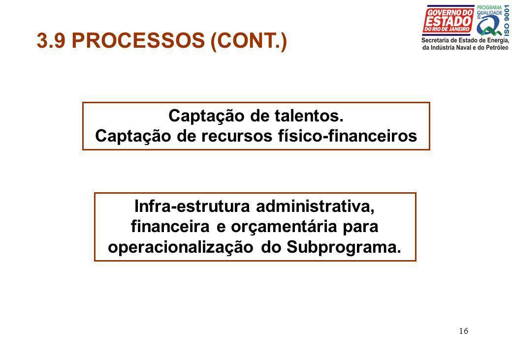 Captação de recursos físico-financeiros
