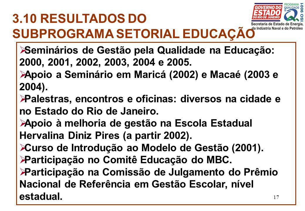 SUBPROGRAMA SETORIAL EDUCAÇÃO
