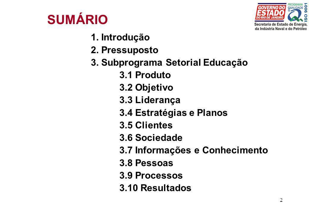 SUMÁRIO 1. Introdução 2. Pressuposto 3. Subprograma Setorial Educação