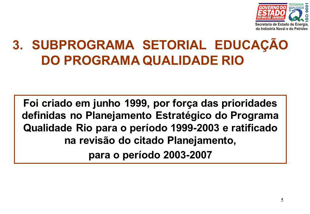 3. SUBPROGRAMA SETORIAL EDUCAÇÃO DO PROGRAMA QUALIDADE RIO