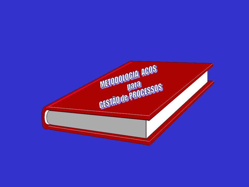 METODOLOGIA ACOS para GESTÃO de PROCESSOS